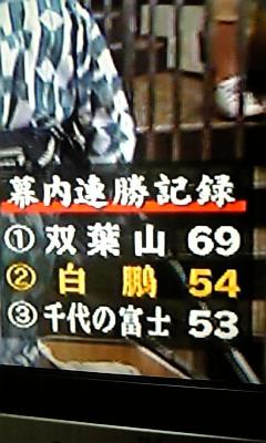 『54』という数字の偉大さ!